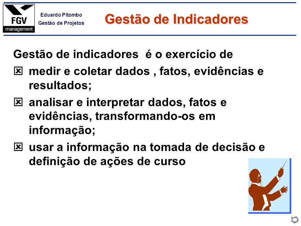 Gestão de Indicadores Gestão de indicadores é o exercício de