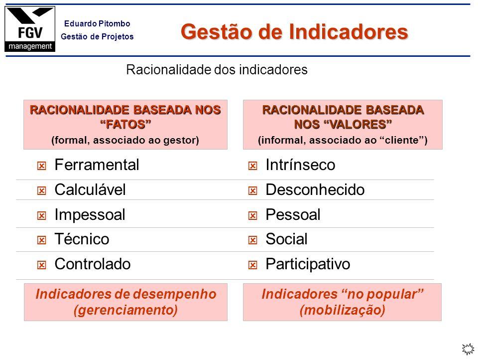 Racionalidade dos indicadores