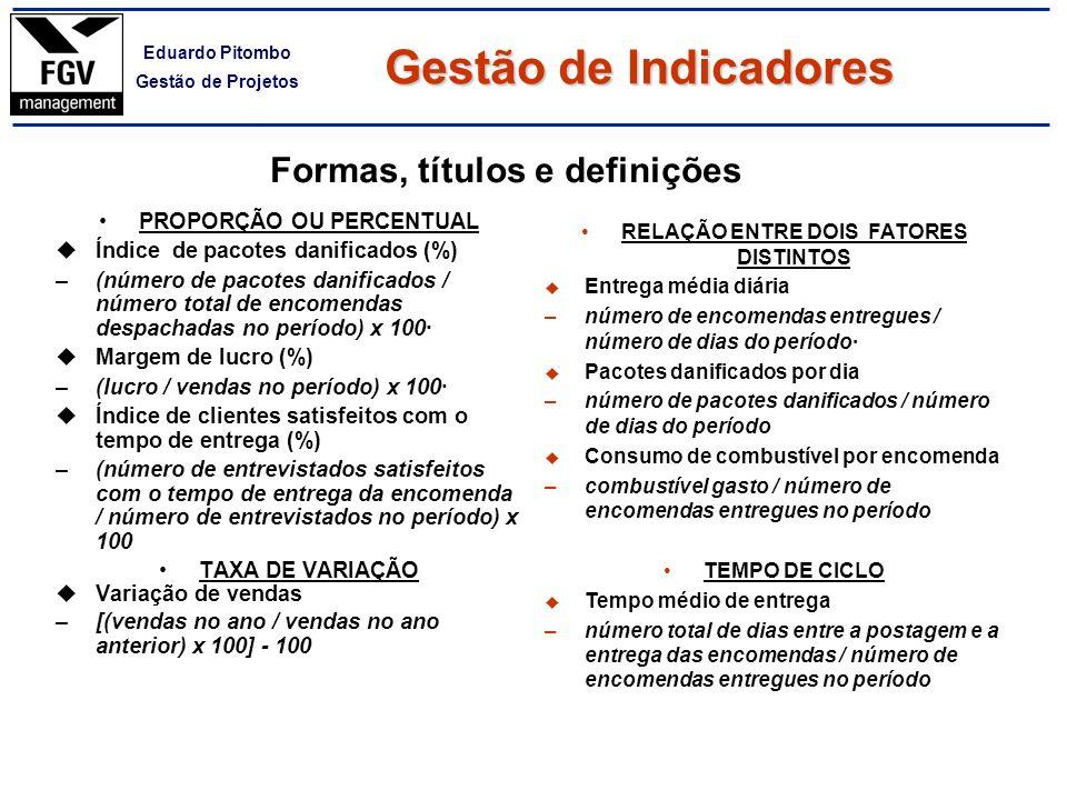Gestão de Indicadores Formas, títulos e definições