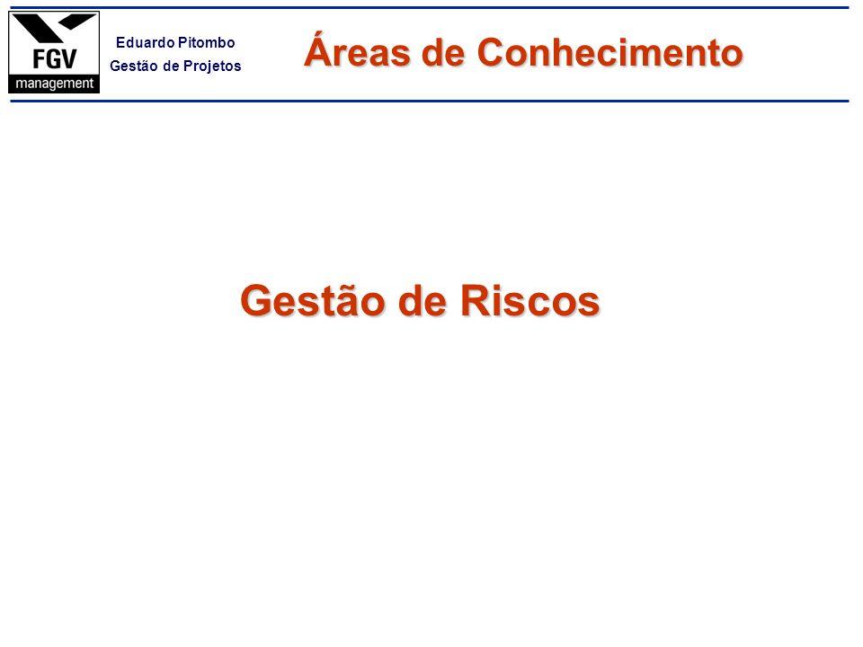 Áreas de Conhecimento Gestão de Riscos