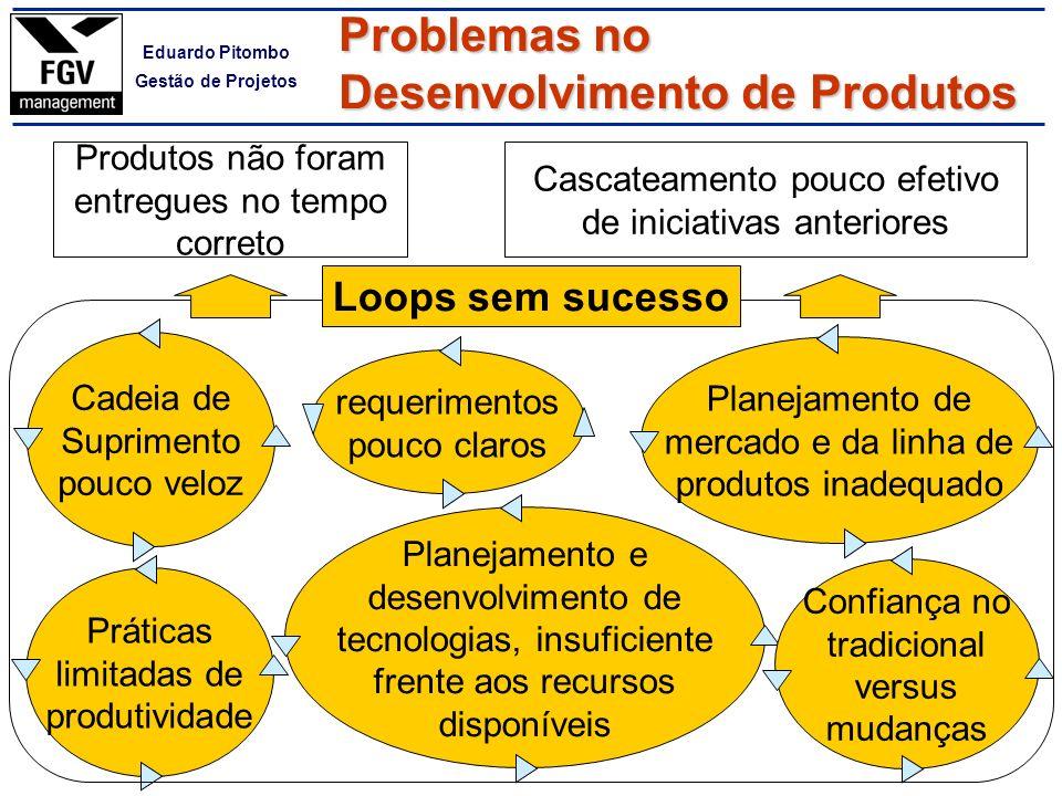 Problemas no Desenvolvimento de Produtos