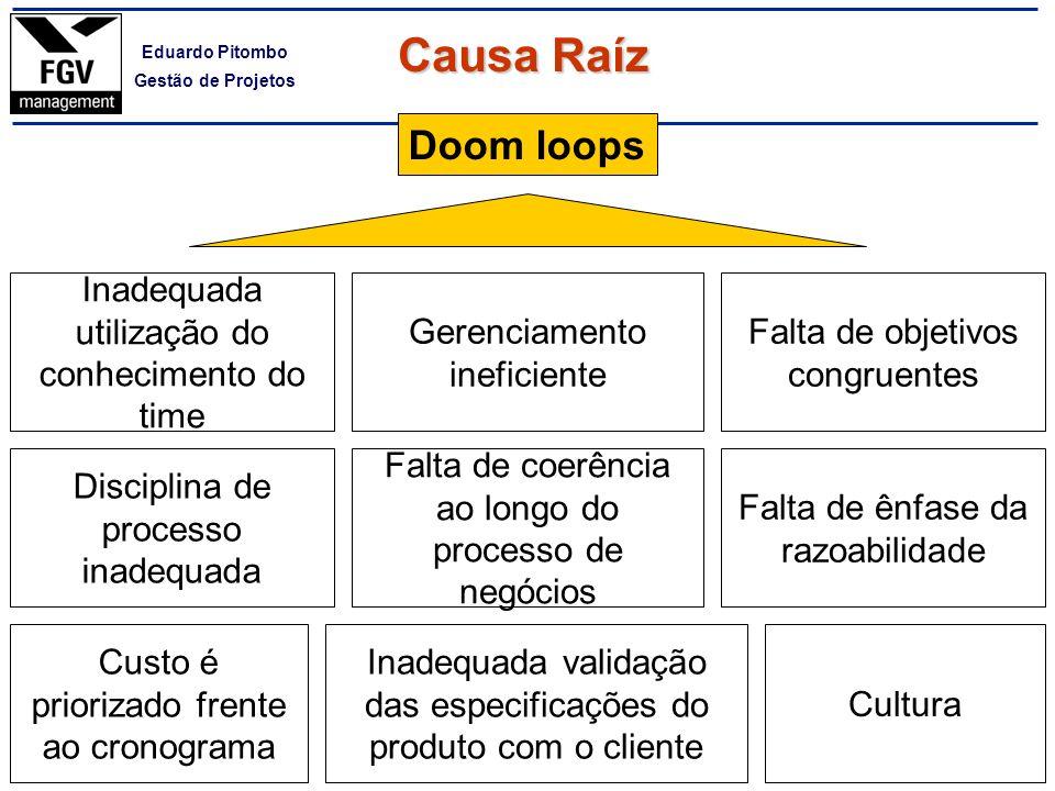Causa Raíz Doom loops Inadequada utilização do conhecimento do time