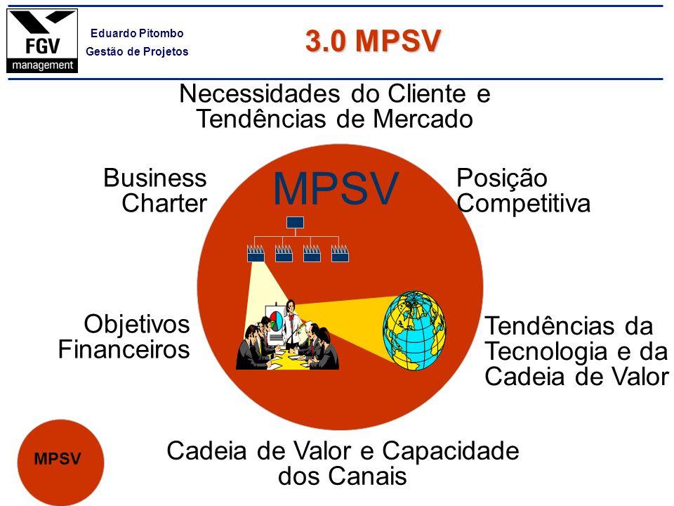 MPSV 3.0 MPSV Necessidades do Cliente e Tendências de Mercado Business