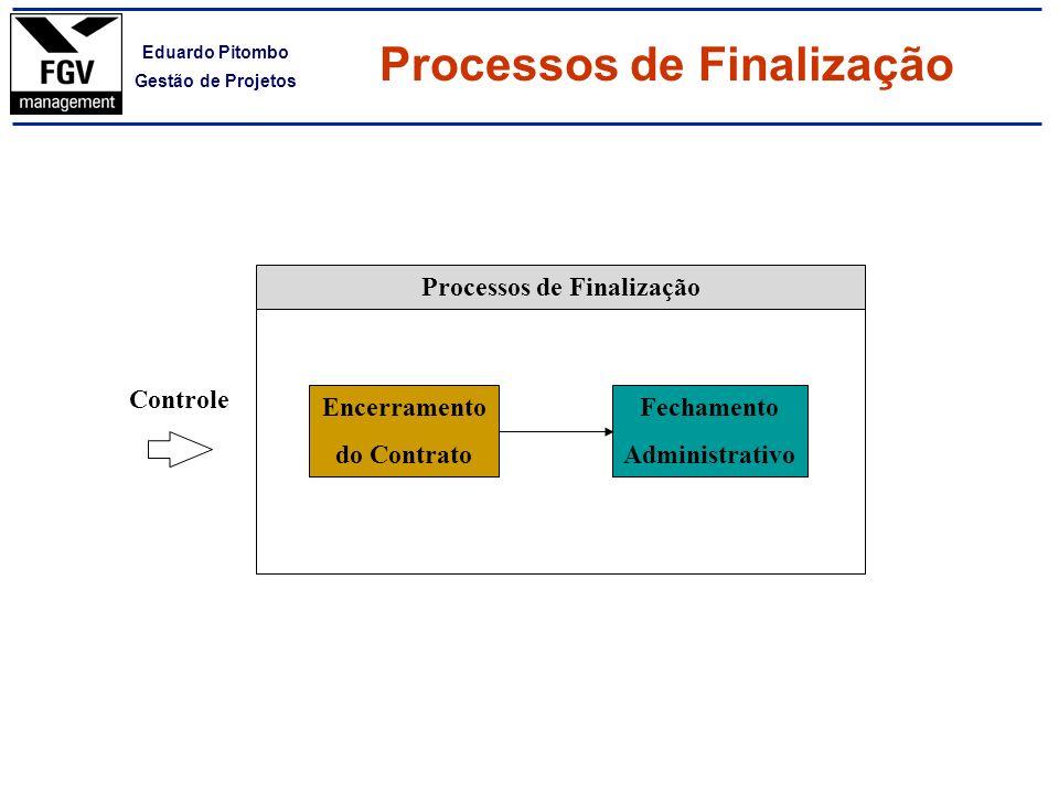 Processos de Finalização