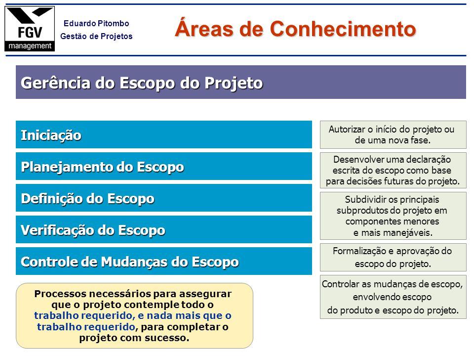 Áreas de Conhecimento Gerência do Escopo do Projeto Iniciação