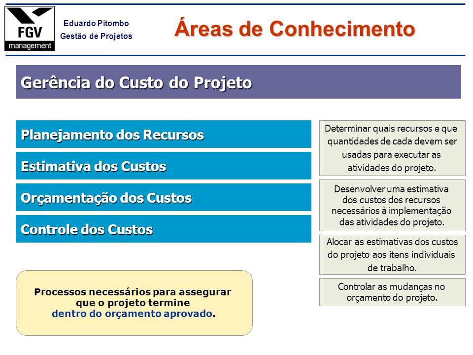 Processos necessários para assegurar dentro do orçamento aprovado.