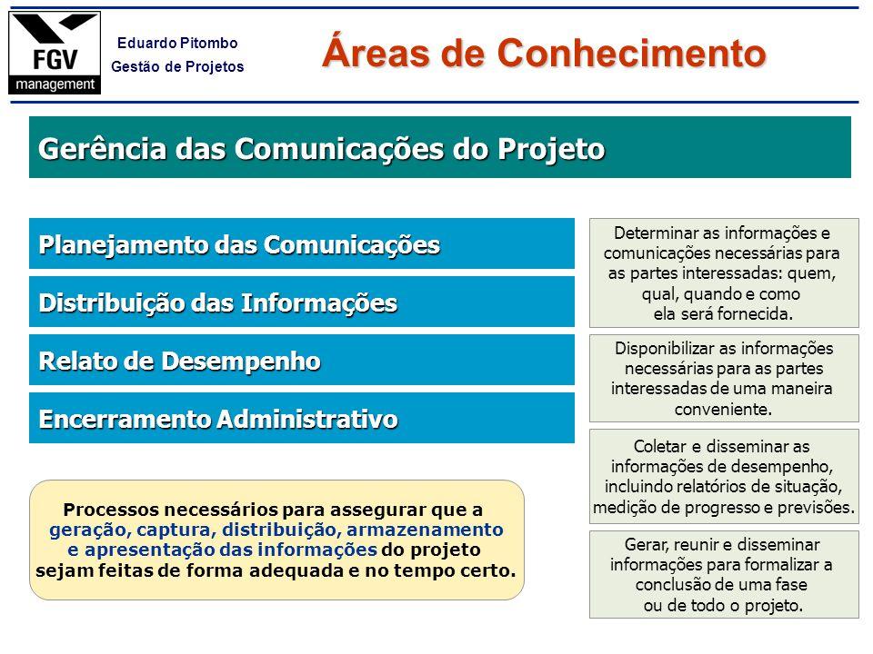 Áreas de Conhecimento Gerência das Comunicações do Projeto