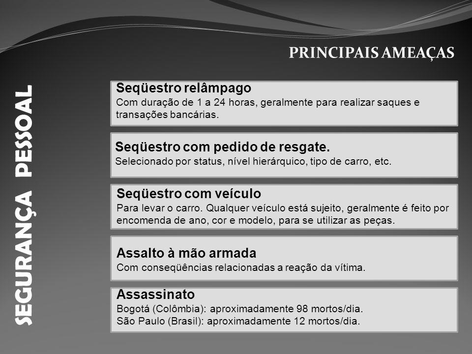 SEGURANÇA PESSOAL PRINCIPAIS AMEAÇAS Seqüestro relâmpago