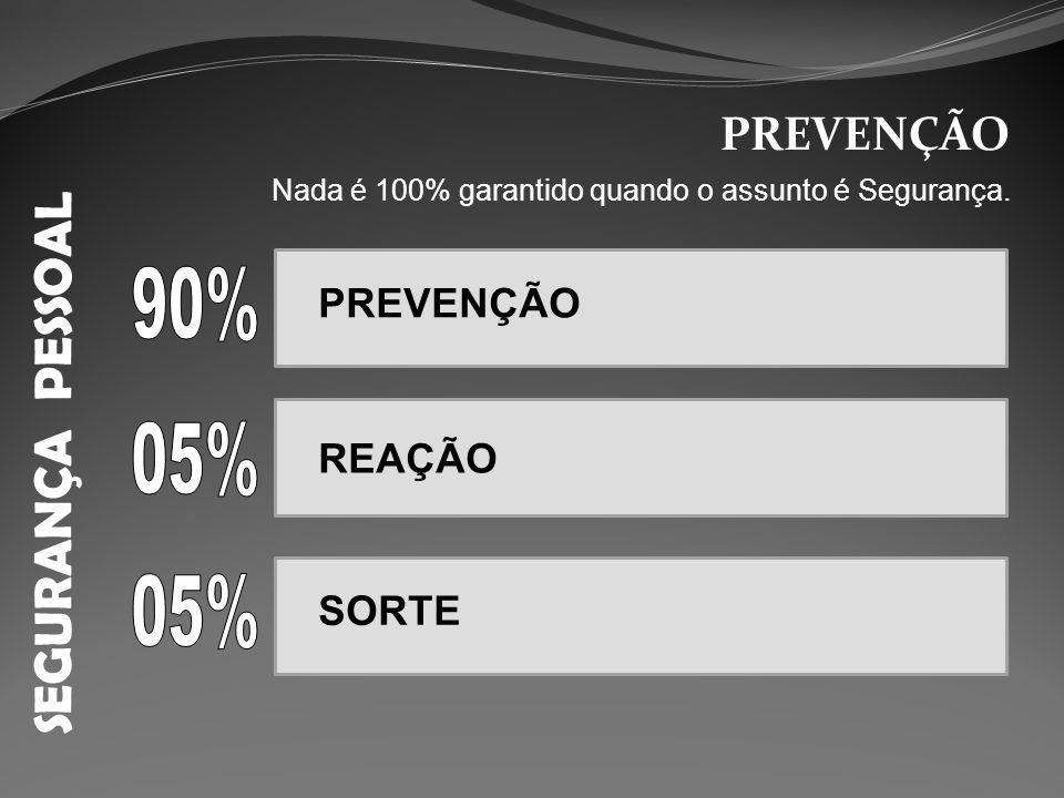 SEGURANÇA PESSOAL 90% 05% 05% PREVENÇÃO PREVENÇÃO REAÇÃO SORTE