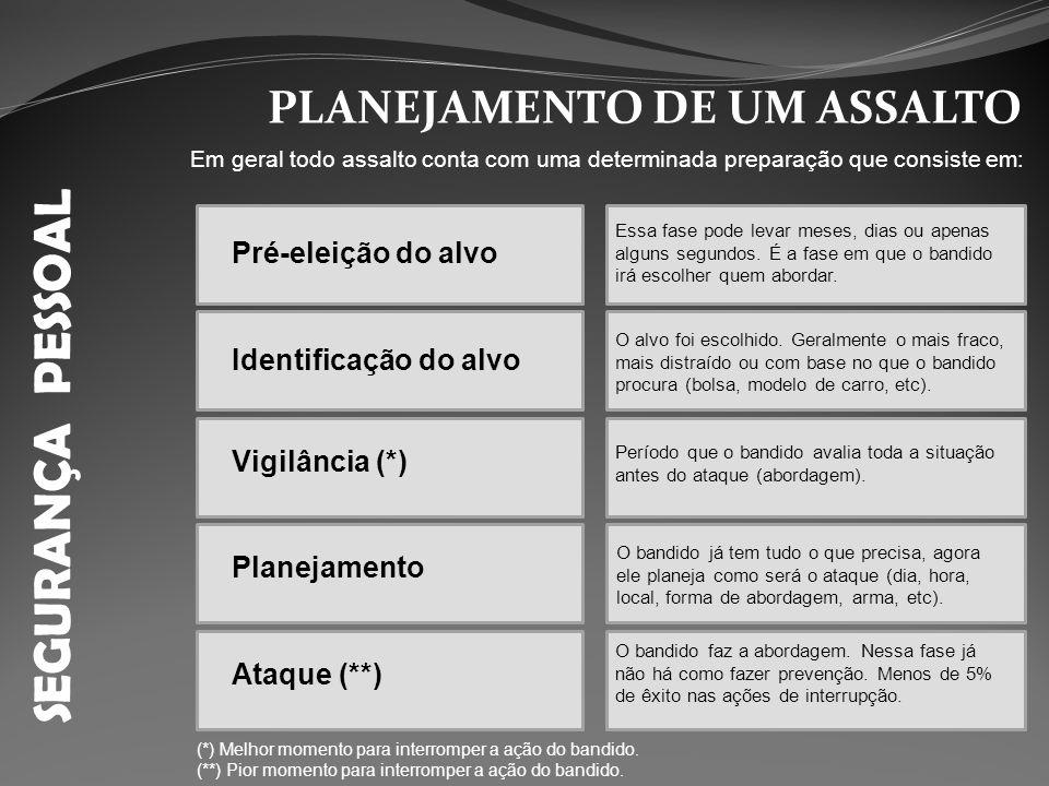 SEGURANÇA PESSOAL PLANEJAMENTO DE UM ASSALTO Pré-eleição do alvo