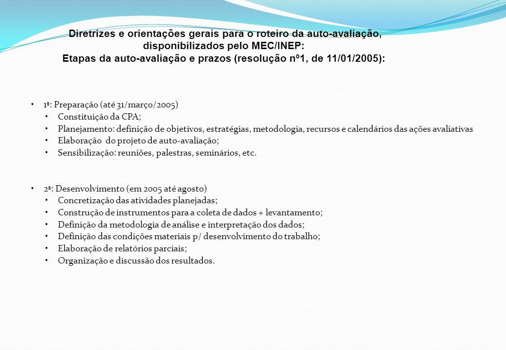 Etapas da auto-avaliação e prazos (resolução nº1, de 11/01/2005):