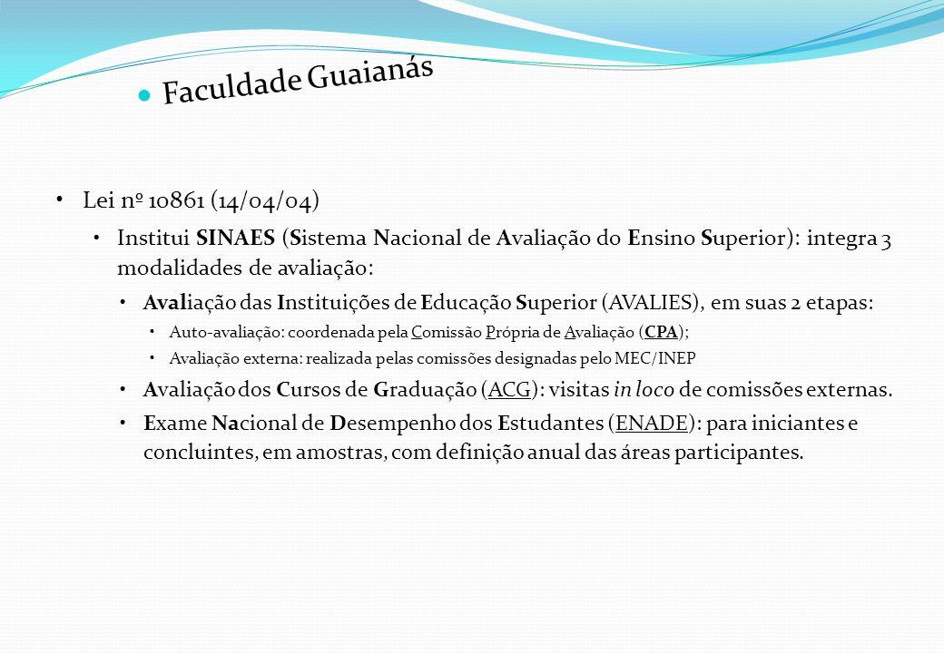 Faculdade Guaianás Lei nº 10861 (14/04/04)