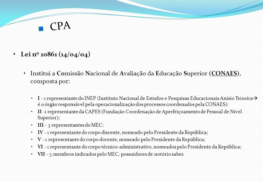 CPA Lei nº 10861 (14/04/04) Institui a Comissão Nacional de Avaliação da Educação Superior (CONAES), composta por: