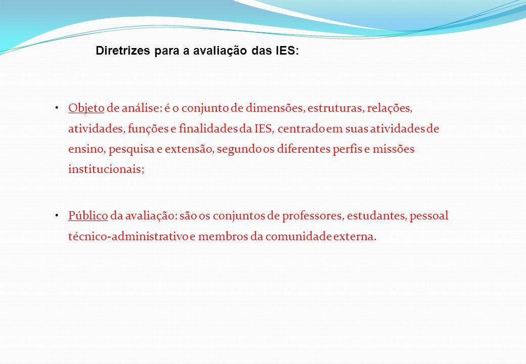 Diretrizes para a avaliação das IES: