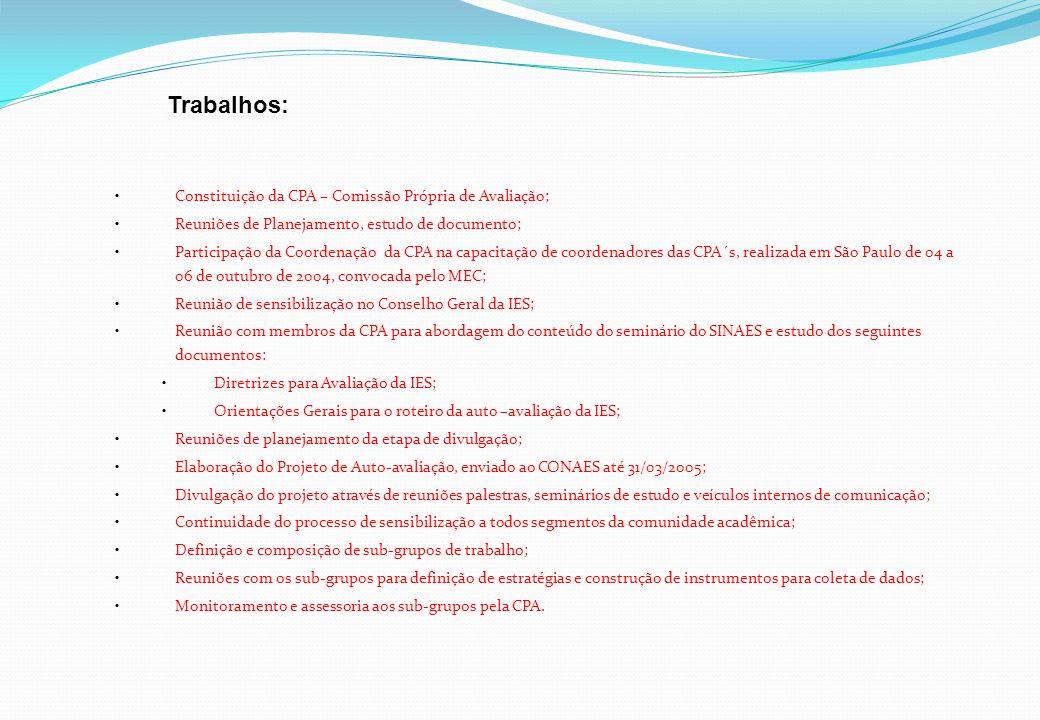 Trabalhos: Constituição da CPA – Comissão Própria de Avaliação;