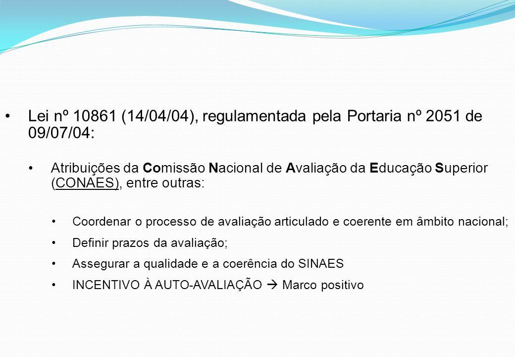 Lei nº 10861 (14/04/04), regulamentada pela Portaria nº 2051 de 09/07/04: