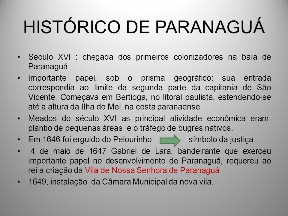 HISTÓRICO DE PARANAGUÁ