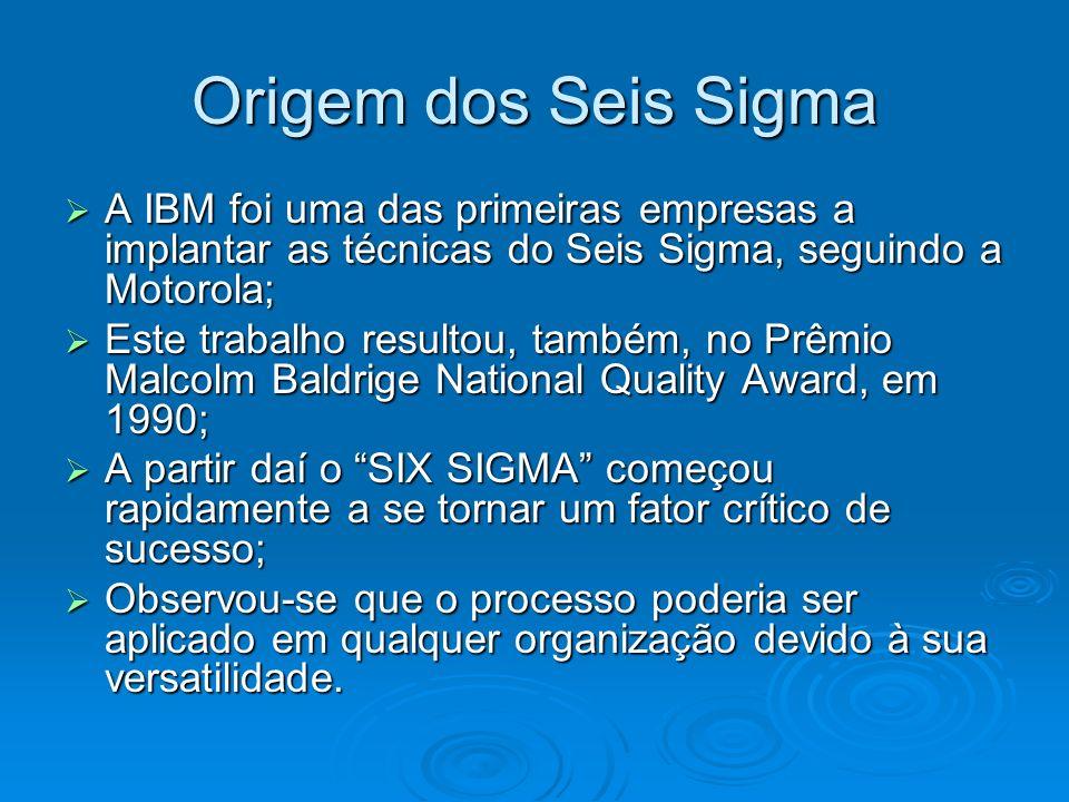Origem dos Seis Sigma A IBM foi uma das primeiras empresas a implantar as técnicas do Seis Sigma, seguindo a Motorola;