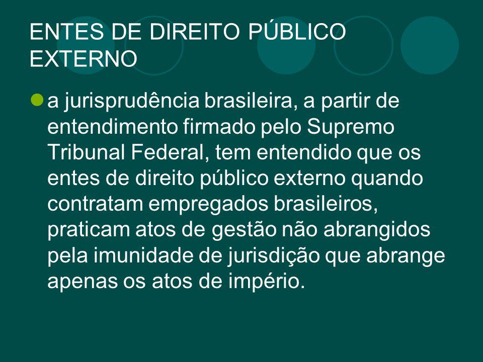 ENTES DE DIREITO PÚBLICO EXTERNO
