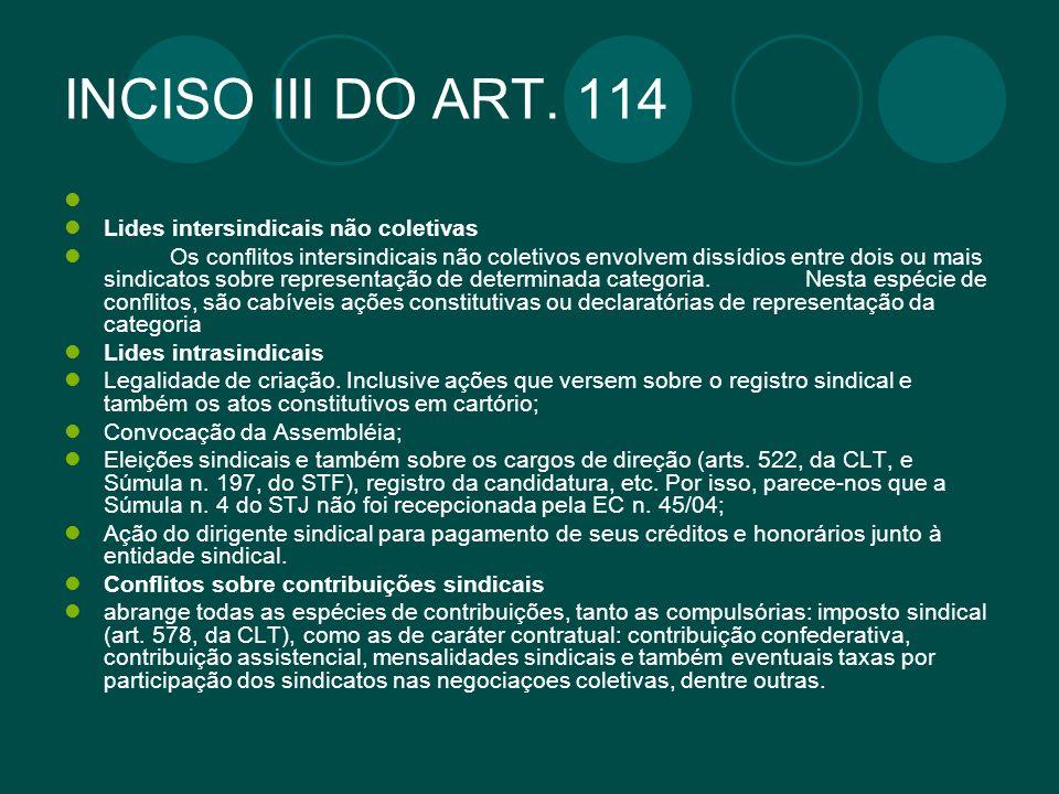 INCISO III DO ART. 114 Lides intersindicais não coletivas