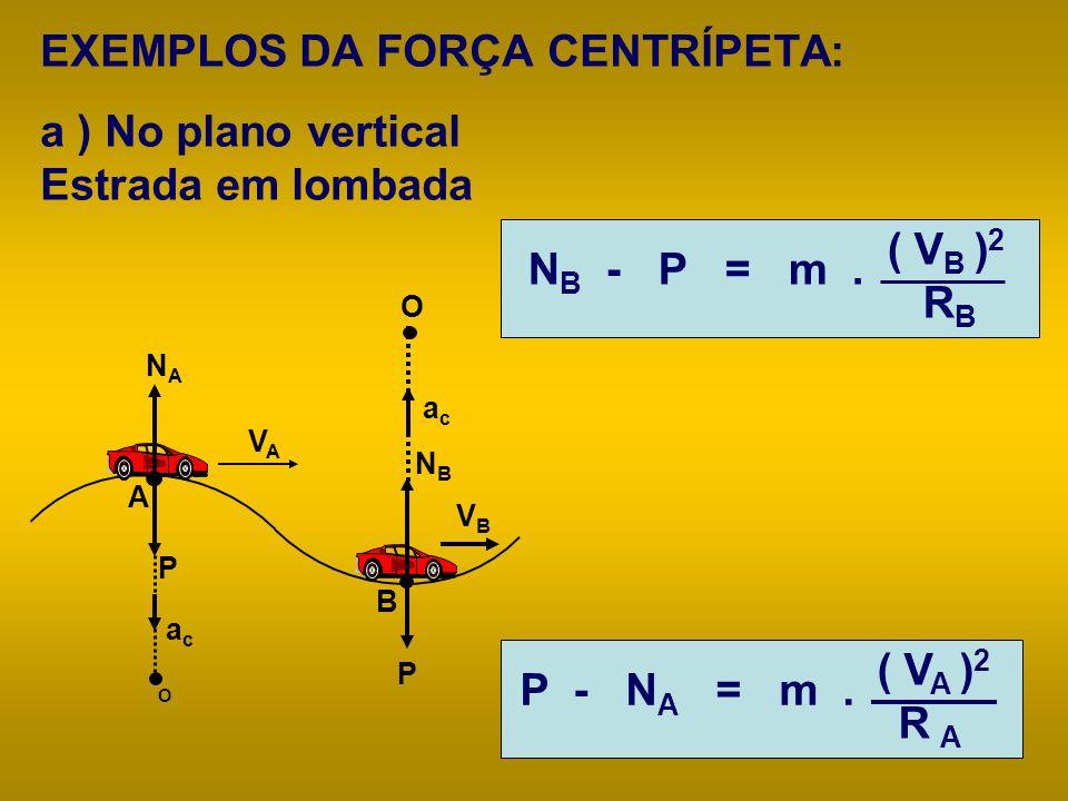EXEMPLOS DA FORÇA CENTRÍPETA: a ) No plano vertical Estrada em lombada