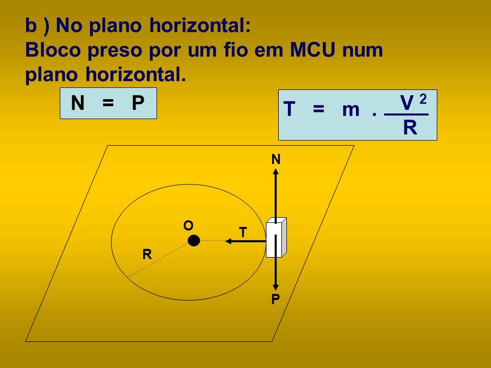 b ) No plano horizontal: Bloco preso por um fio em MCU num plano horizontal.