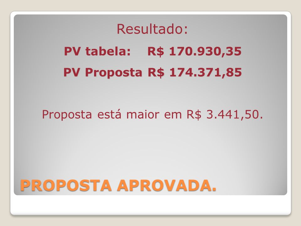 Proposta está maior em R$ 3.441,50.