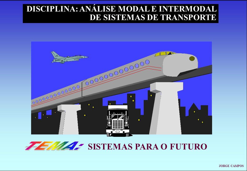 TEMA: SISTEMAS PARA O FUTURO