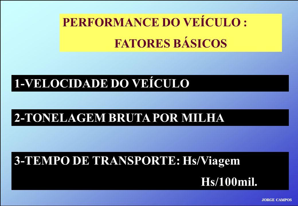 PERFORMANCE DO VEÍCULO : FATORES BÁSICOS