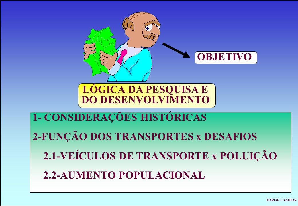 LÓGICA DA PESQUISA E DO DESENVOLVIMENTO OBJETIVO