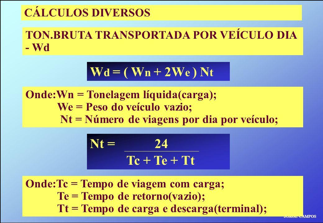 Wd = ( Wn + 2We ) Nt Nt = 24 Tc + Te + Tt CÁLCULOS DIVERSOS