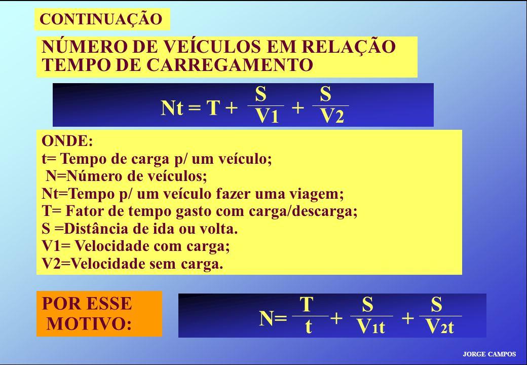 Nt = T + + S V1 V2 N= + + S V1t V2t T t