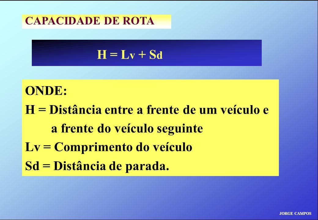 H = Distância entre a frente de um veículo e