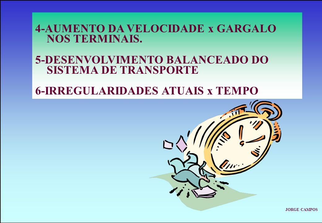 4-AUMENTO DA VELOCIDADE x GARGALO NOS TERMINAIS.