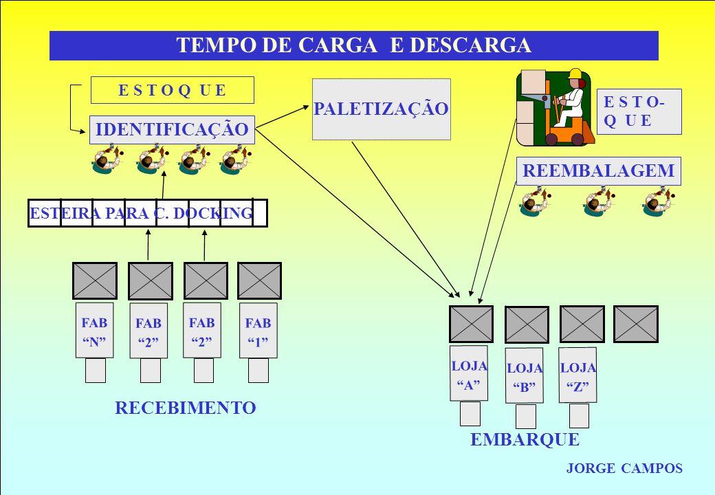 TEMPO DE CARGA E DESCARGA