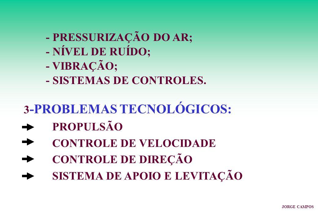- SISTEMAS DE CONTROLES.