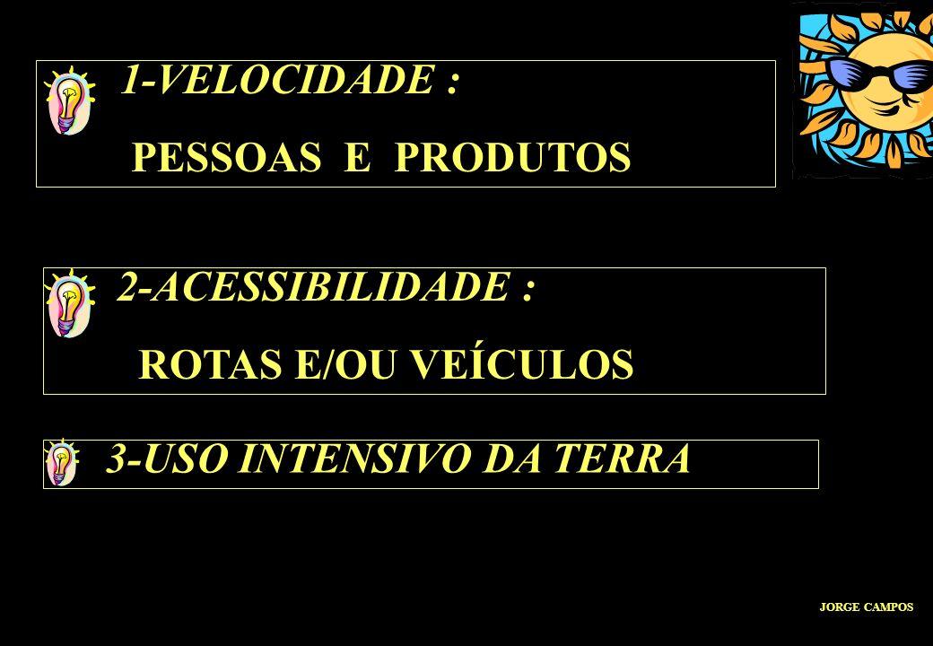 3-USO INTENSIVO DA TERRA