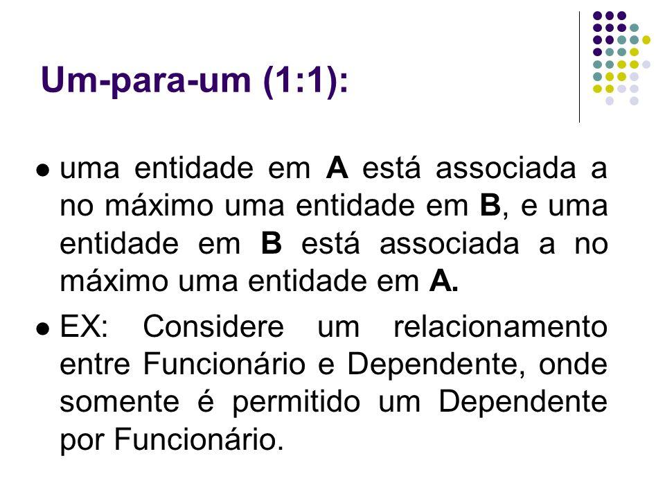 Um-para-um (1:1): uma entidade em A está associada a no máximo uma entidade em B, e uma entidade em B está associada a no máximo uma entidade em A.