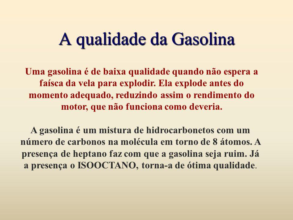 A qualidade da Gasolina