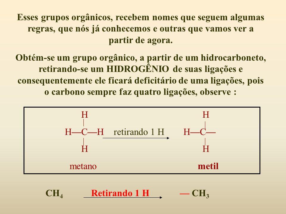 Esses grupos orgânicos, recebem nomes que seguem algumas regras, que nós já conhecemos e outras que vamos ver a partir de agora.