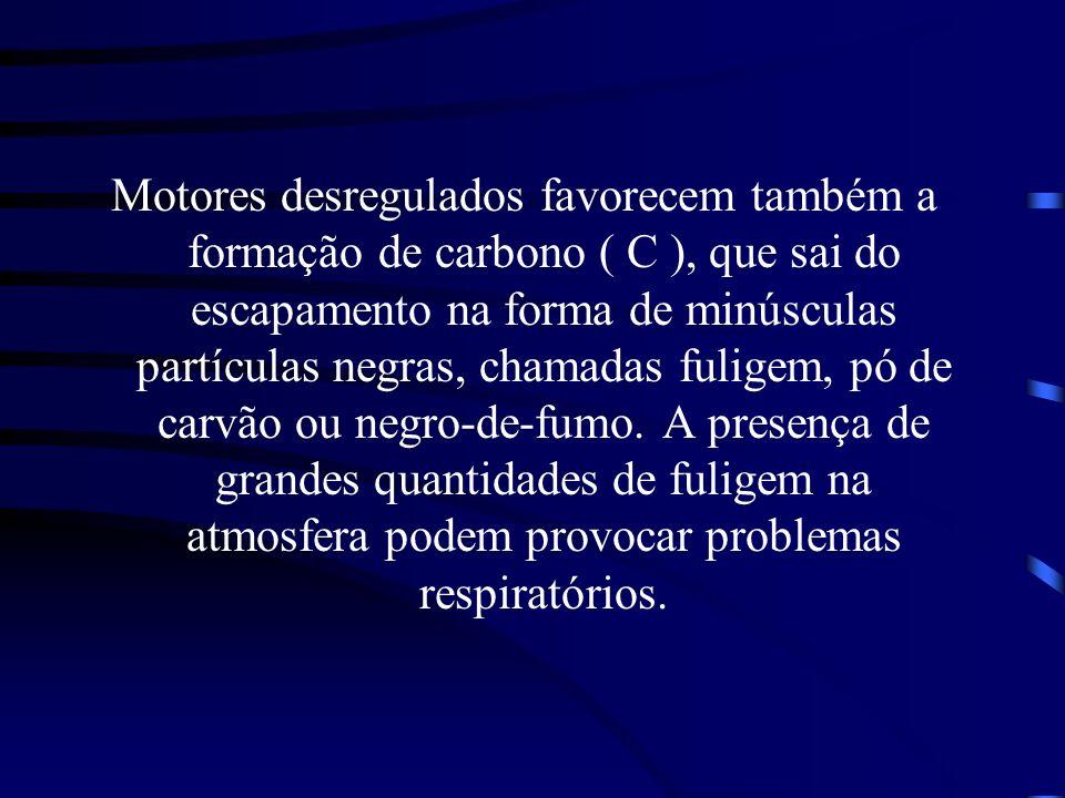 Motores desregulados favorecem também a formação de carbono ( C ), que sai do escapamento na forma de minúsculas partículas negras, chamadas fuligem, pó de carvão ou negro-de-fumo.
