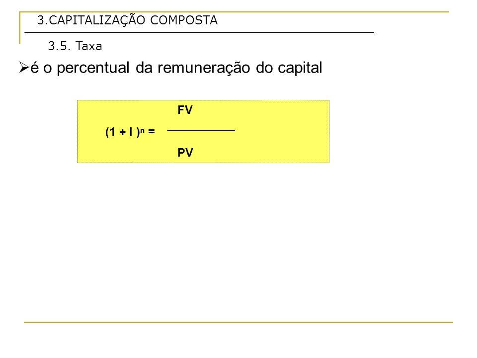 é o percentual da remuneração do capital
