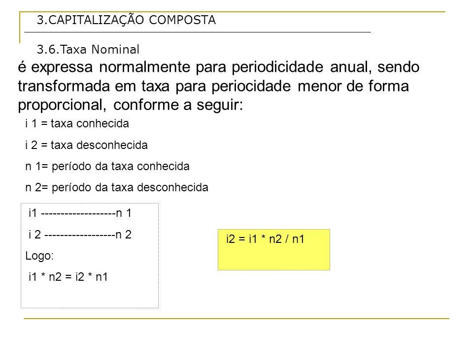 3.CAPITALIZAÇÃO COMPOSTA