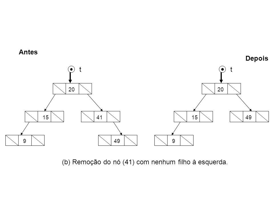 (b) Remoção do nó (41) com nenhum filho à esquerda.