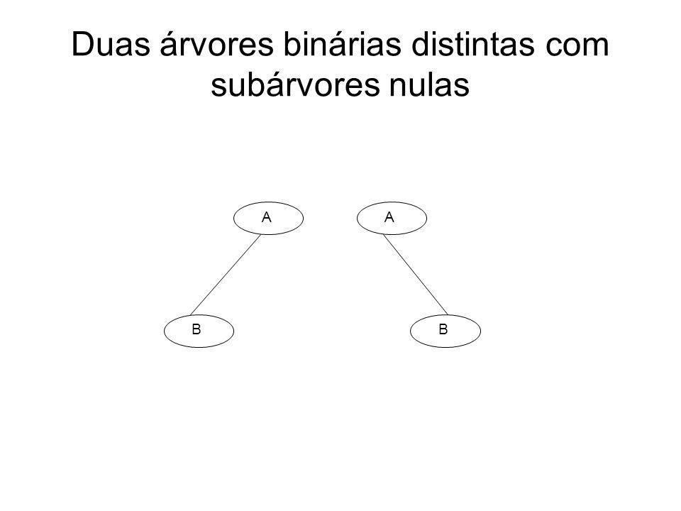 Duas árvores binárias distintas com subárvores nulas