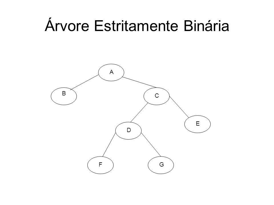 Árvore Estritamente Binária