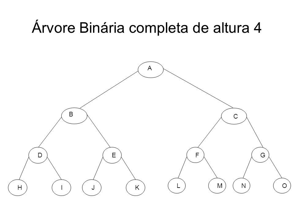 Árvore Binária completa de altura 4