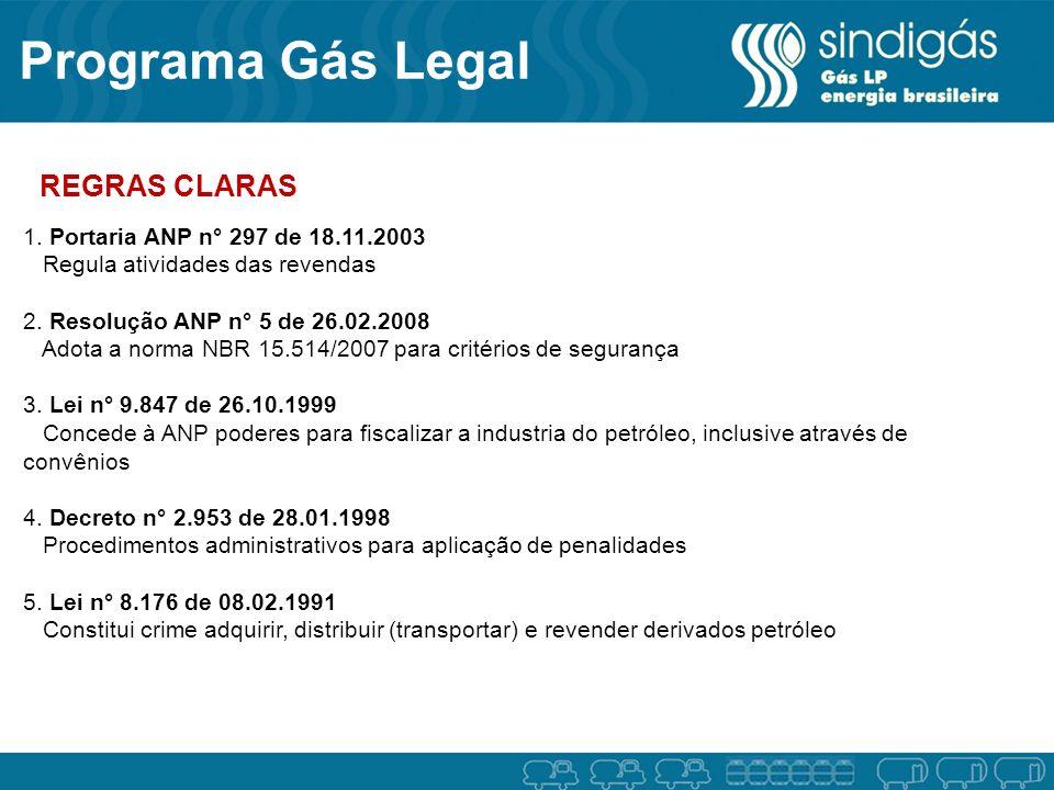 Programa Gás Legal REGRAS CLARAS 1. Portaria ANP n° 297 de 18.11.2003