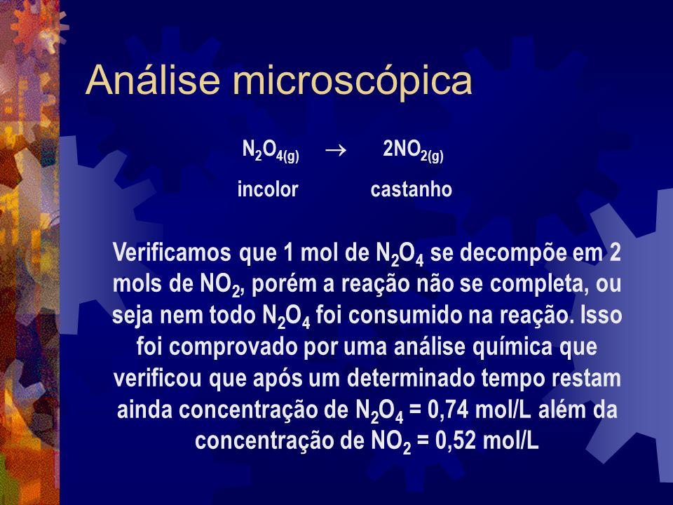 Análise microscópica N2O4(g)  2NO2(g) incolor castanho.