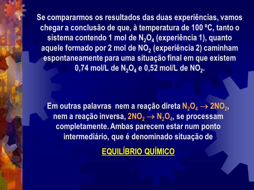Se compararmos os resultados das duas experiências, vamos chegar a conclusão de que, à temperatura de 100 ºC, tanto o sistema contendo 1 mol de N2O4 (experiência 1), quanto aquele formado por 2 mol de NO2 (experiência 2) caminham espontaneamente para uma situação final em que existem 0,74 mol/L de N2O4 e 0,52 mol/L de NO2.